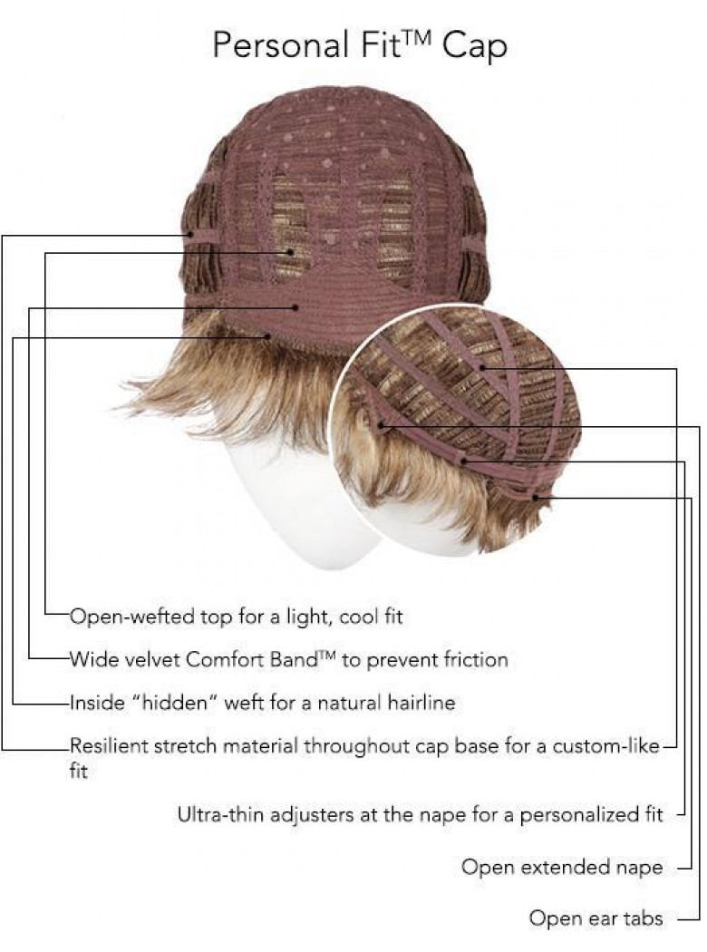 Shape Up | Synthetic Wig (Basic Cap) by Gabor